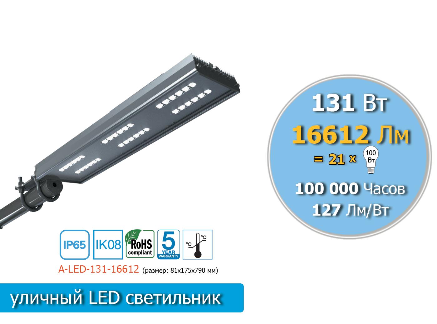 A-LED-131-16612-S