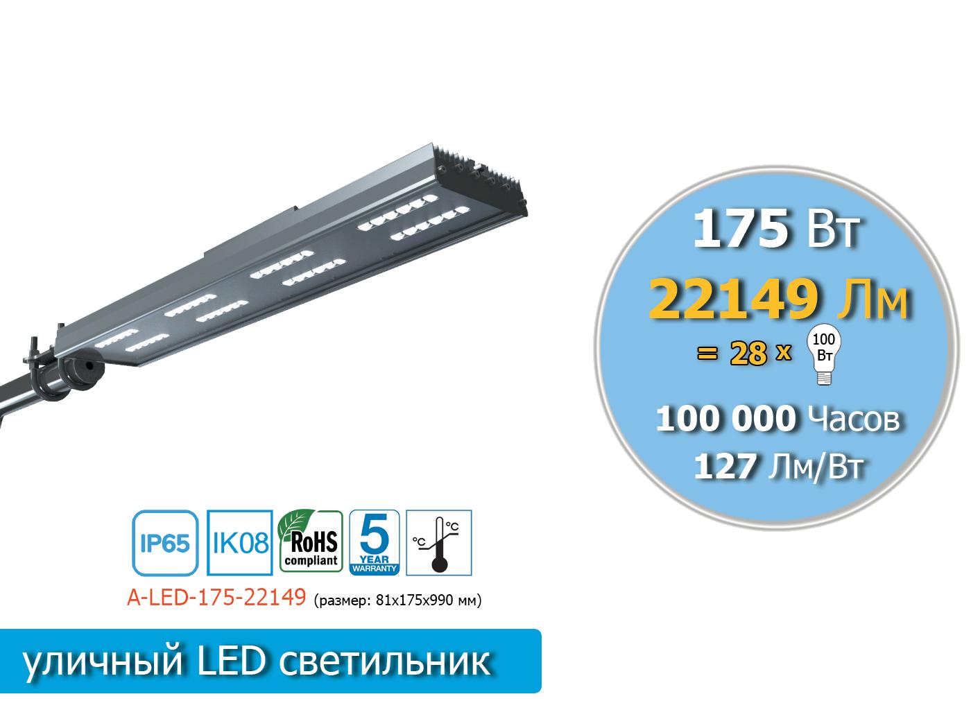 Светильник светодиодный A-LED-175-22149-S