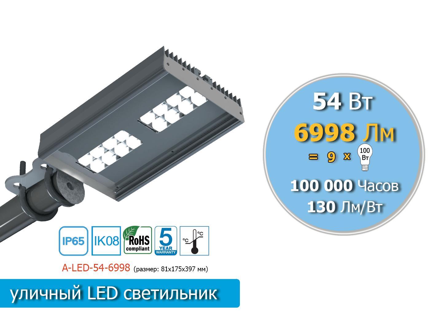 A-LED-54-6998-S
