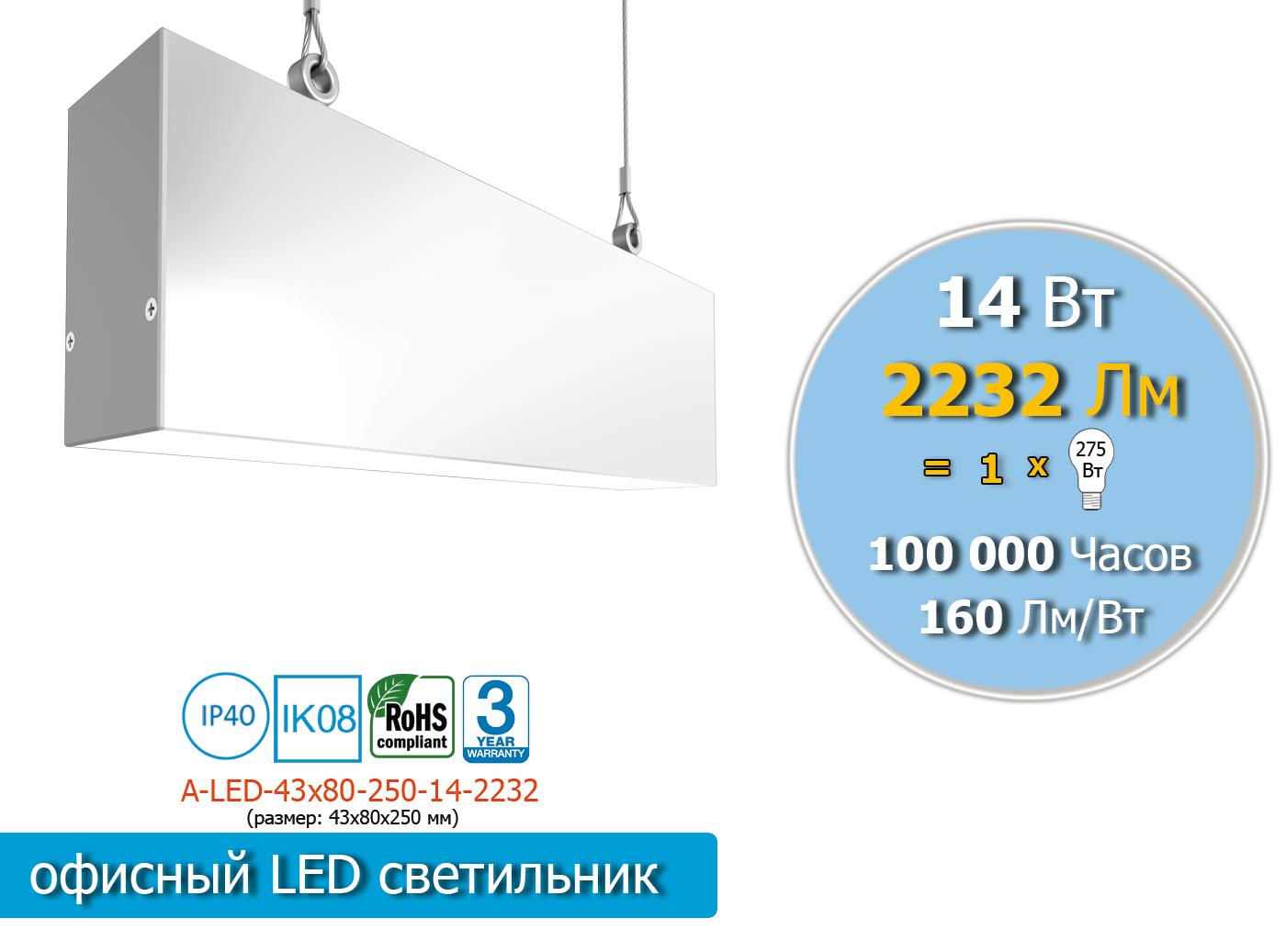 A-LED-43х80-250-14-2232