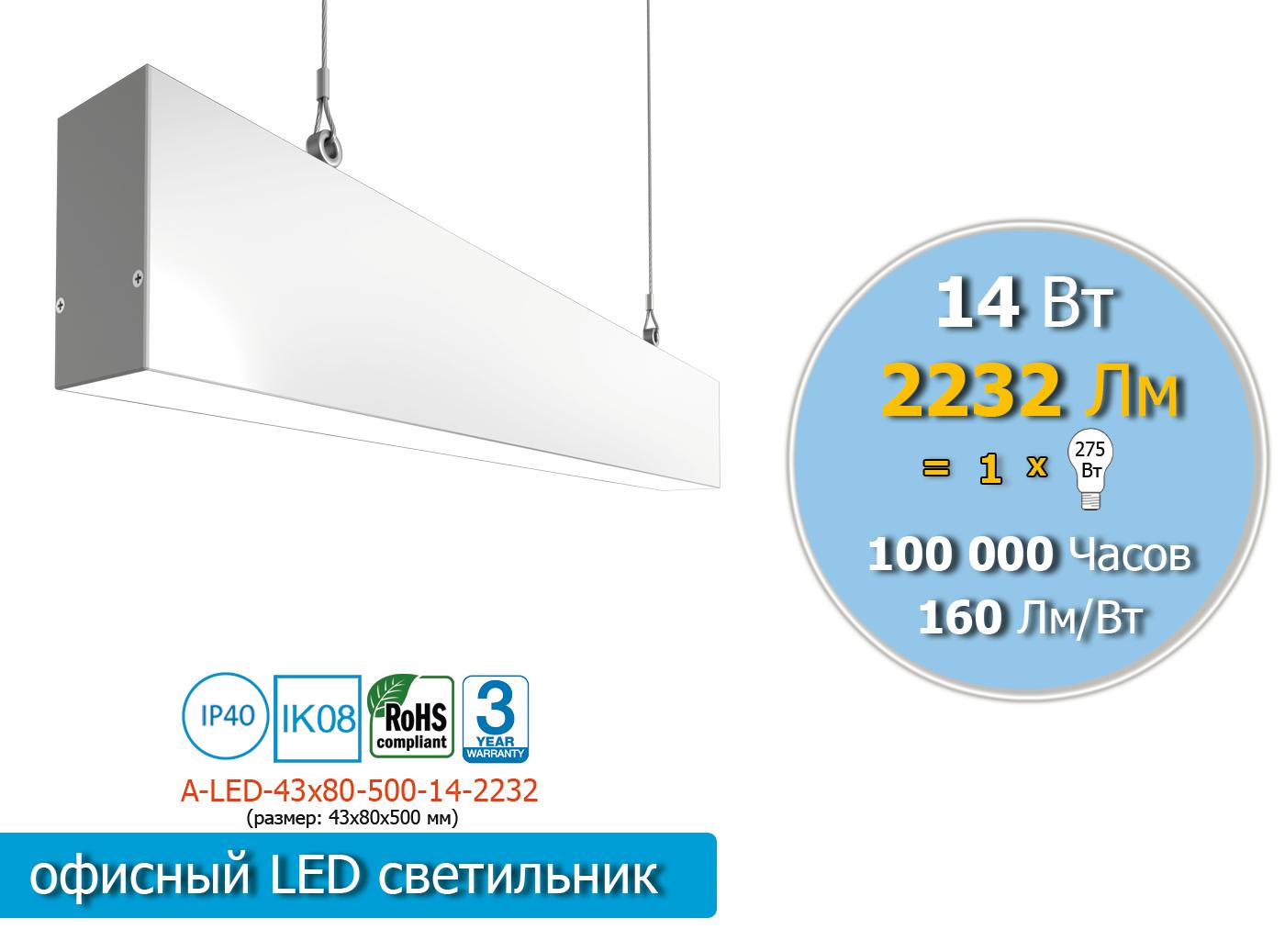 A-LED-43х80-500-14-2232