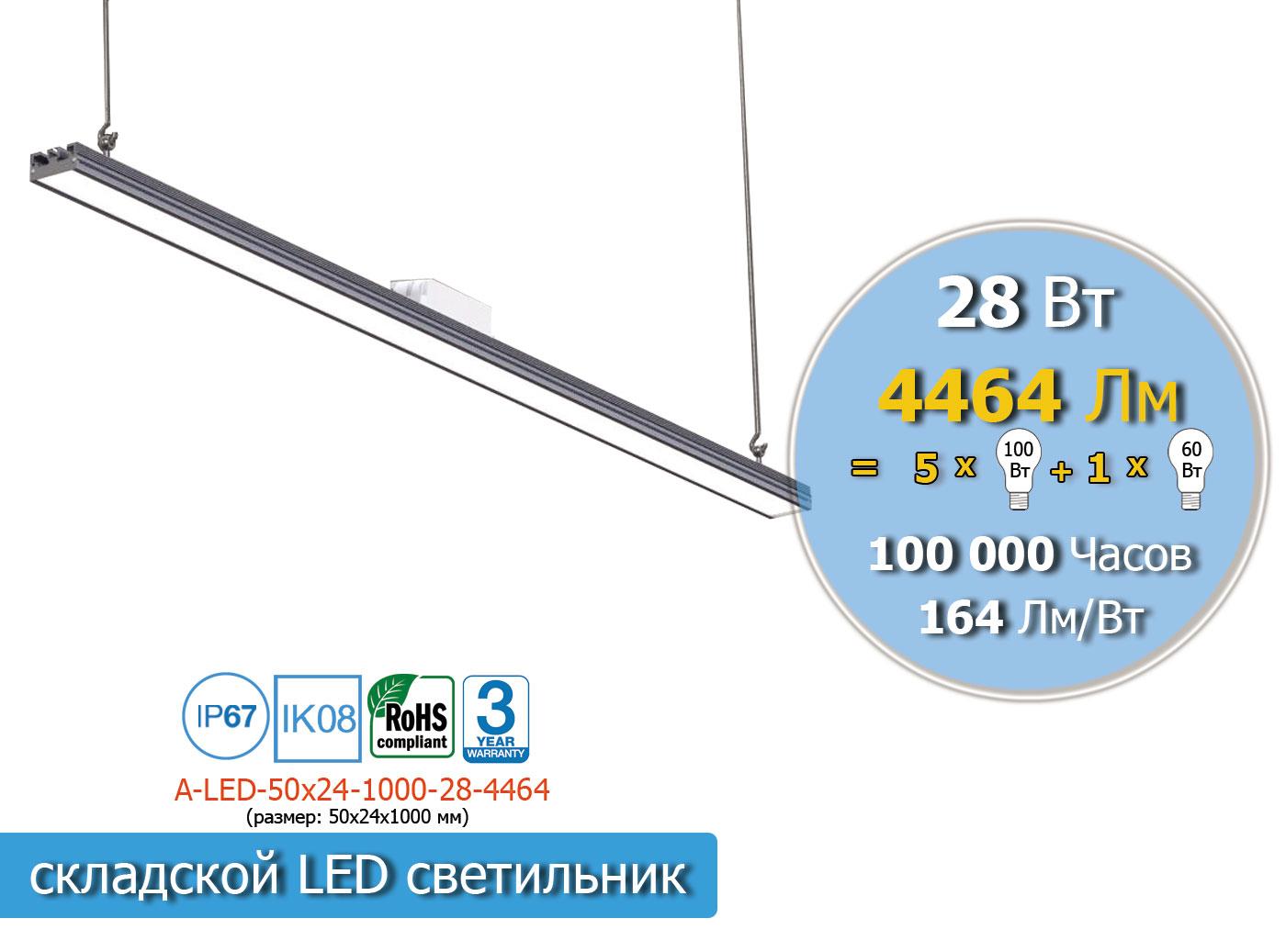 A-LED-50x24-1-1000-28-4464