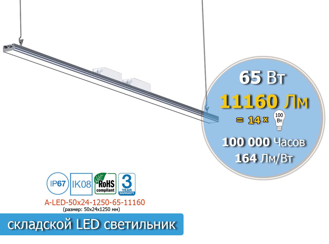A-LED-50x24-1-1250-65-11160