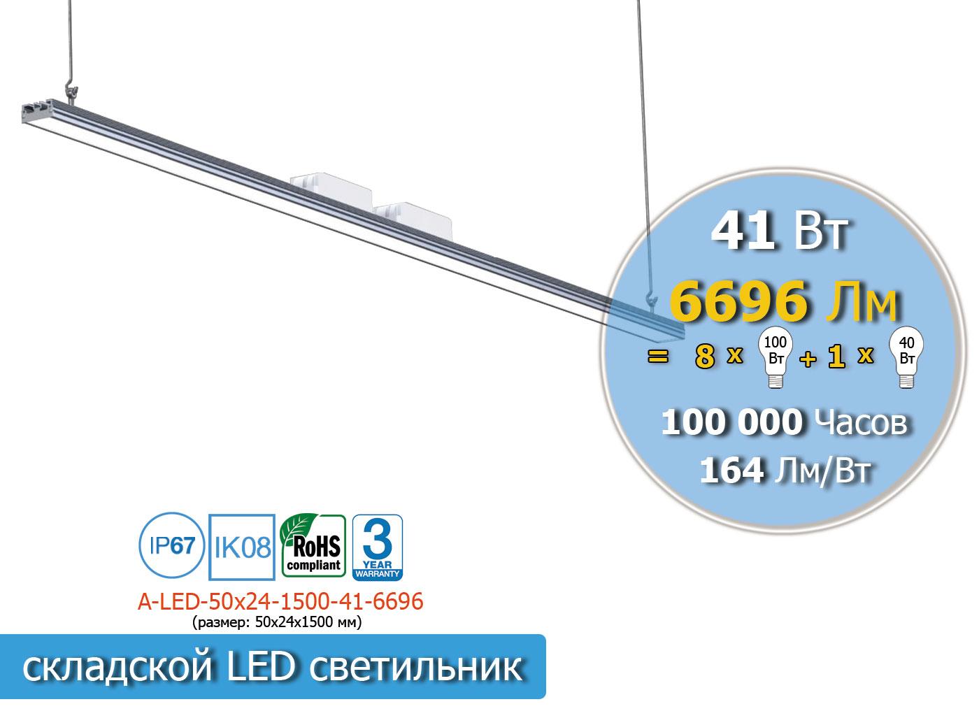 A-LED-50x24-1-1500-41-6696