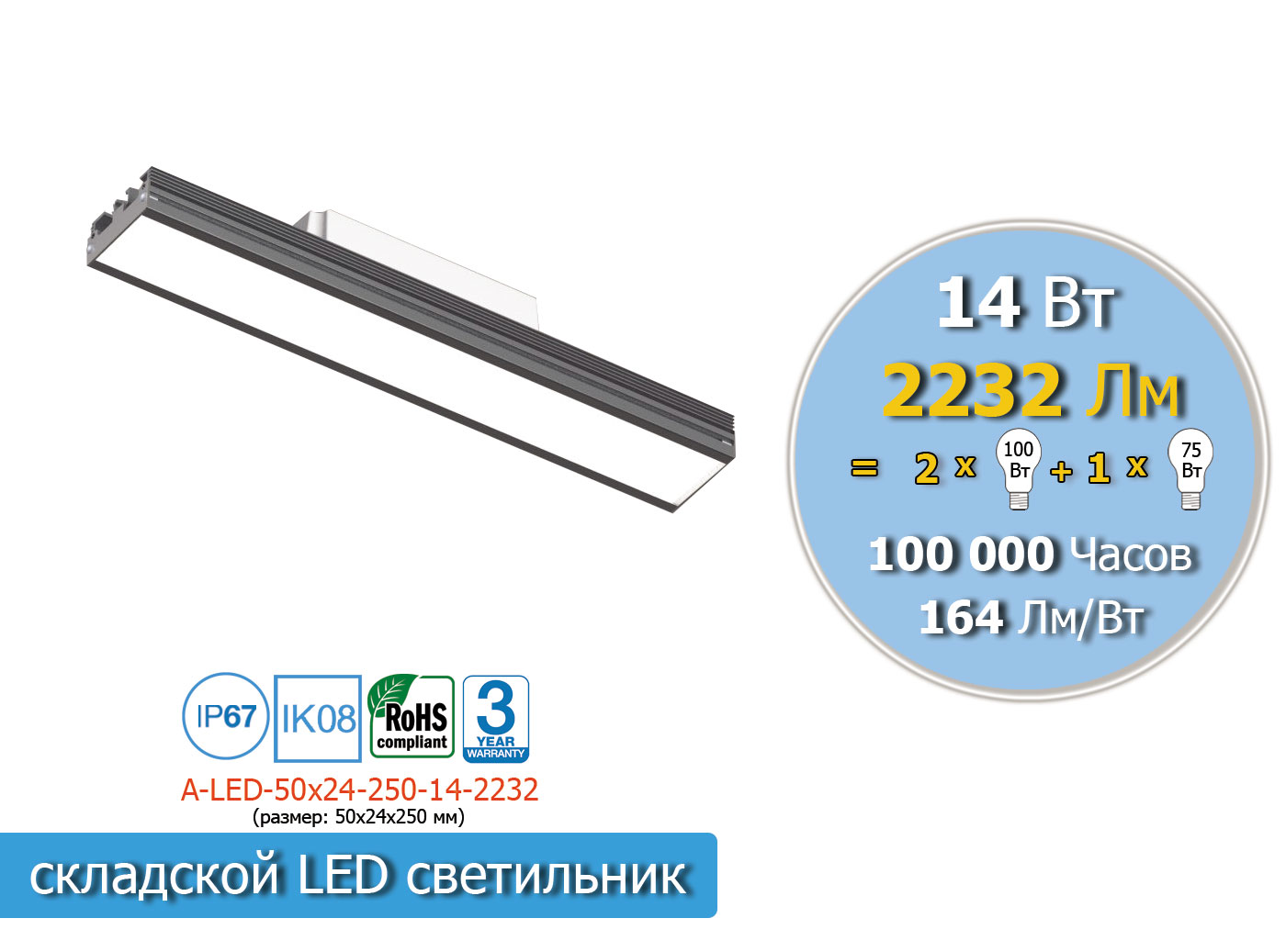 A-LED-50x24-1-250-14-2232