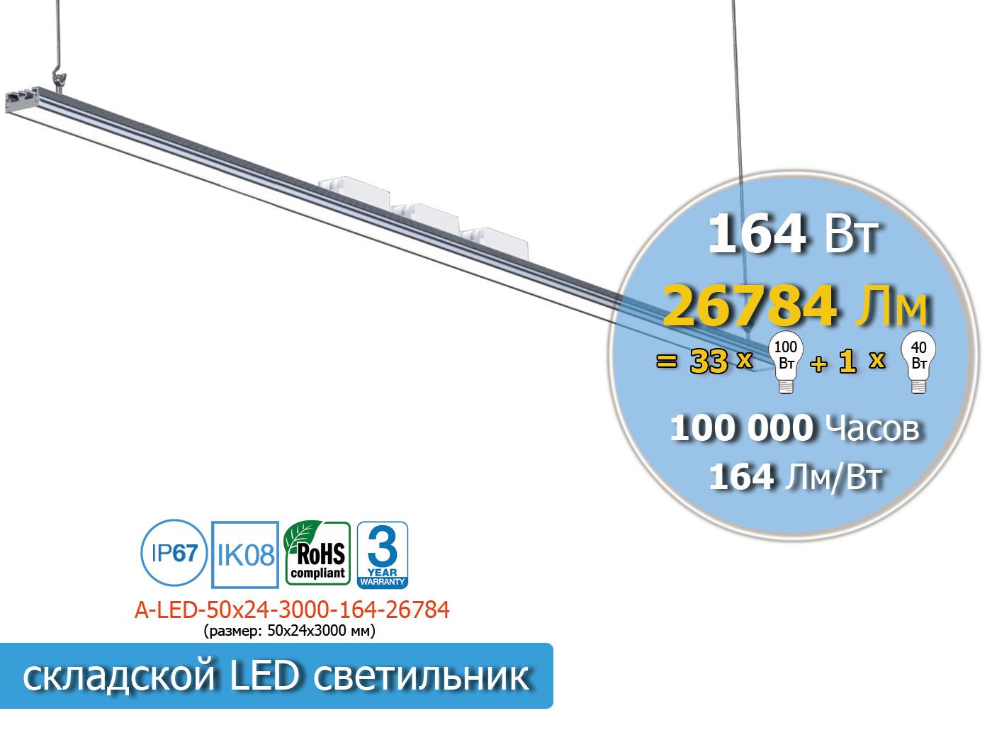 A-LED-50x24-1-3000-164-26784