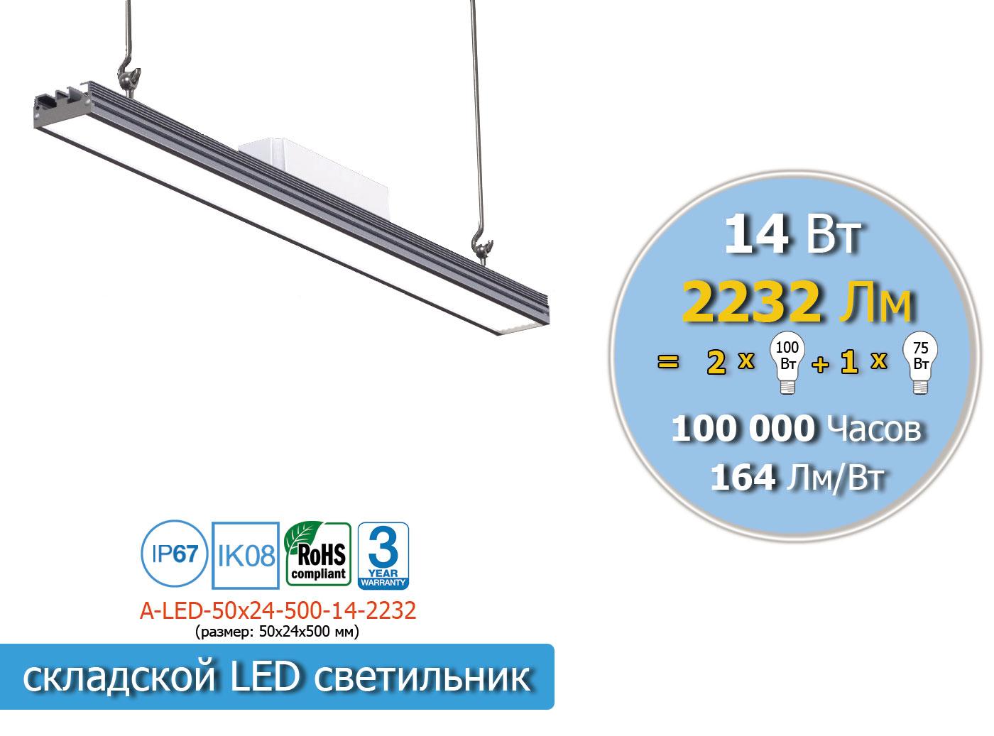 A-LED-50x24-1-500-14-2232