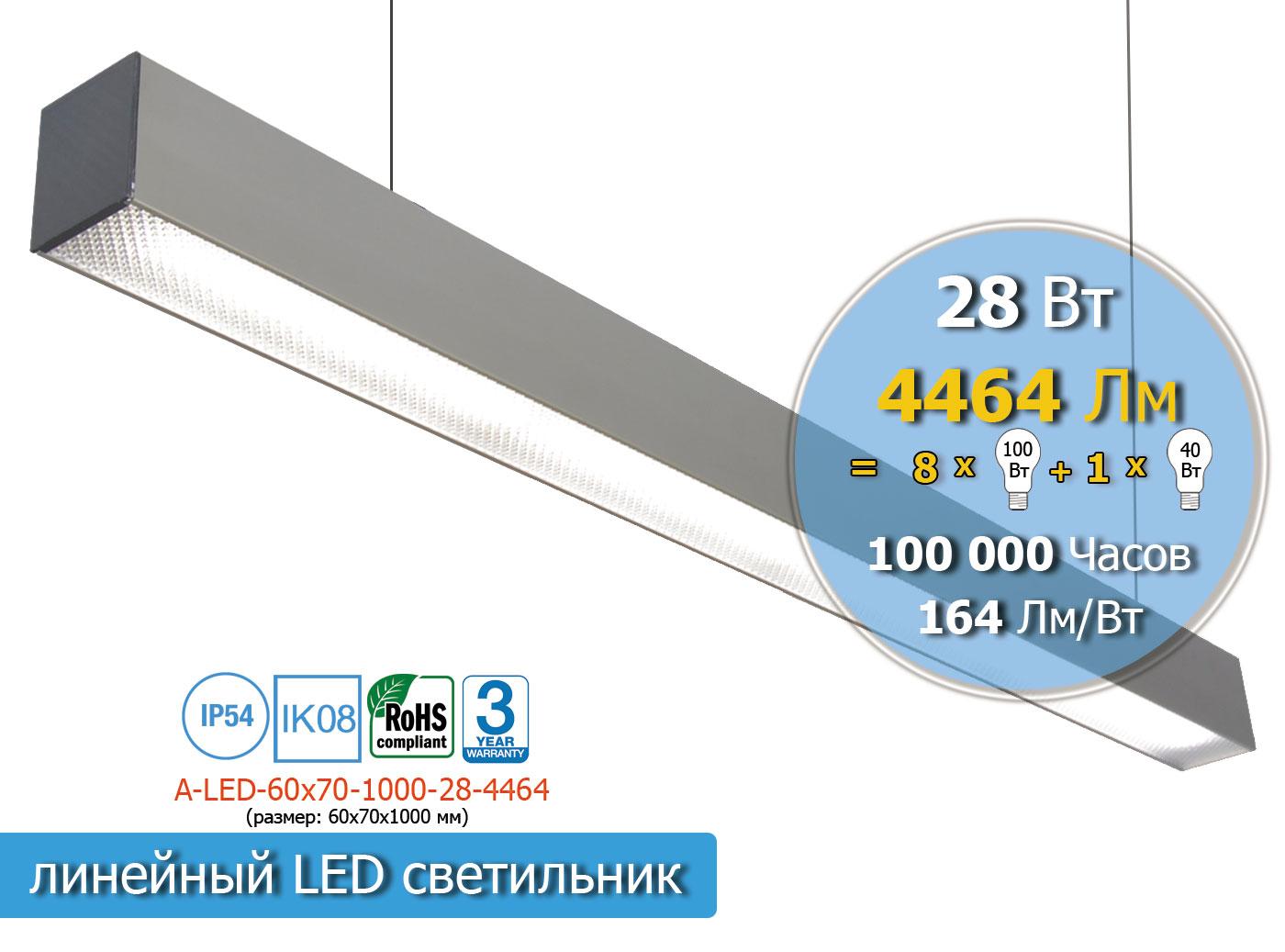 A-LED-60х70-1000-28-4464