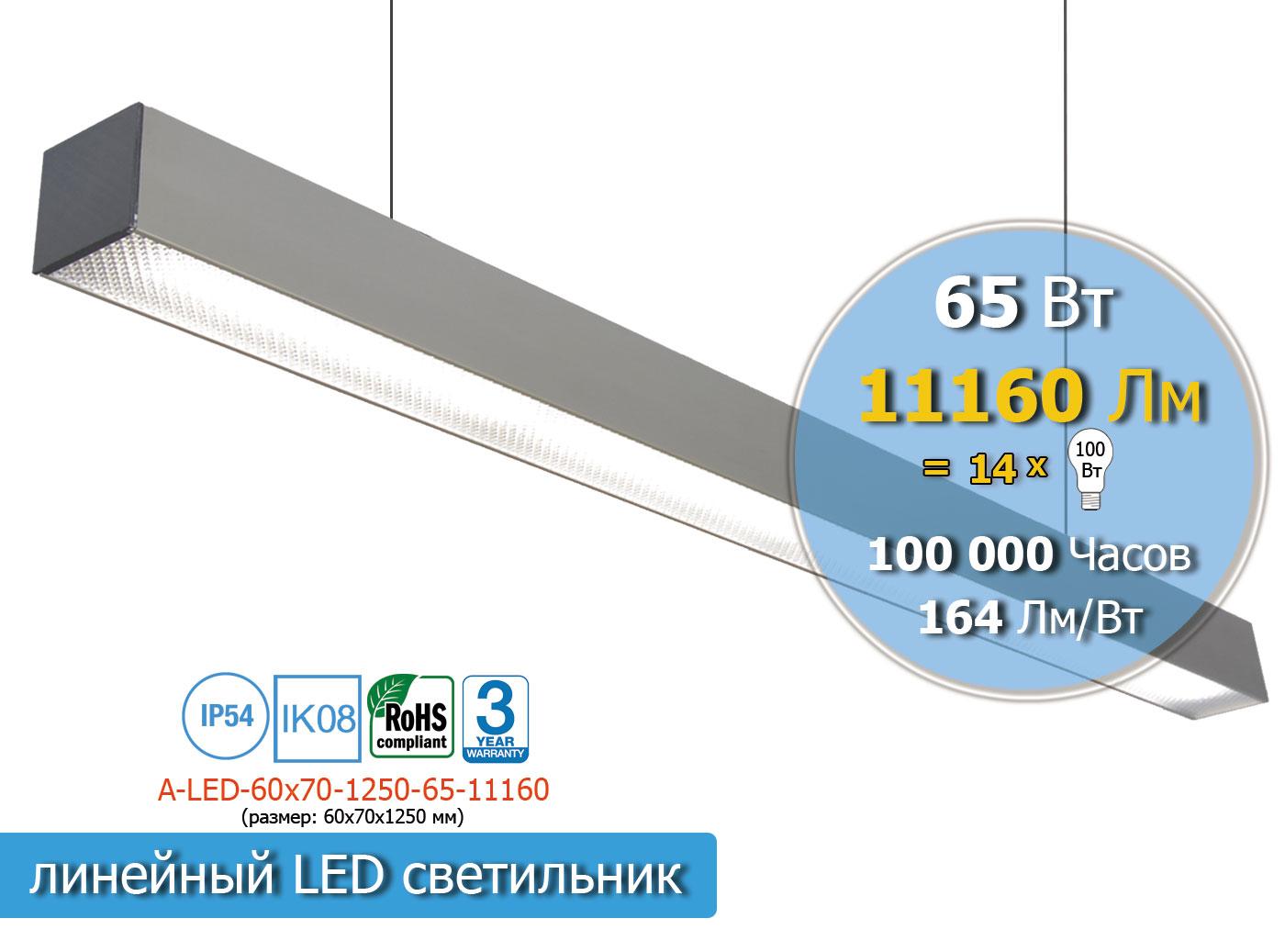 A-LED-60х70-1250-65-11160