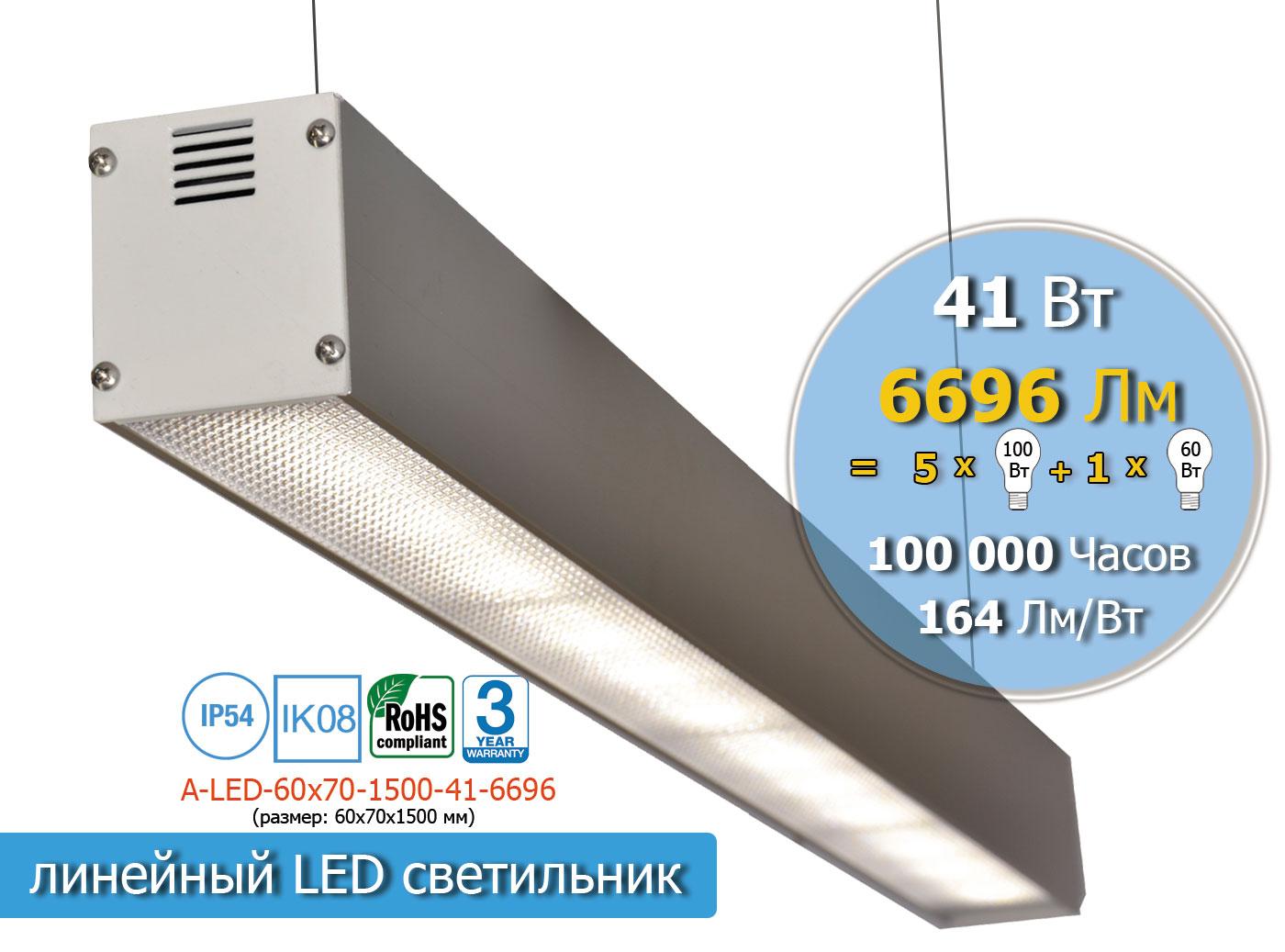 A-LED-60х70-1500-41-6696