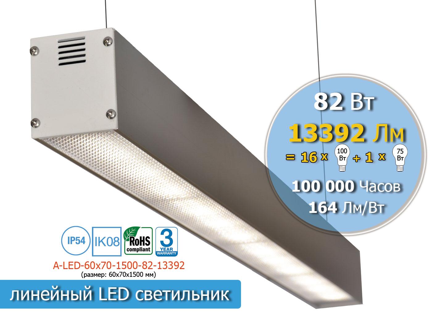 A-LED-60х70-1500-82-13392