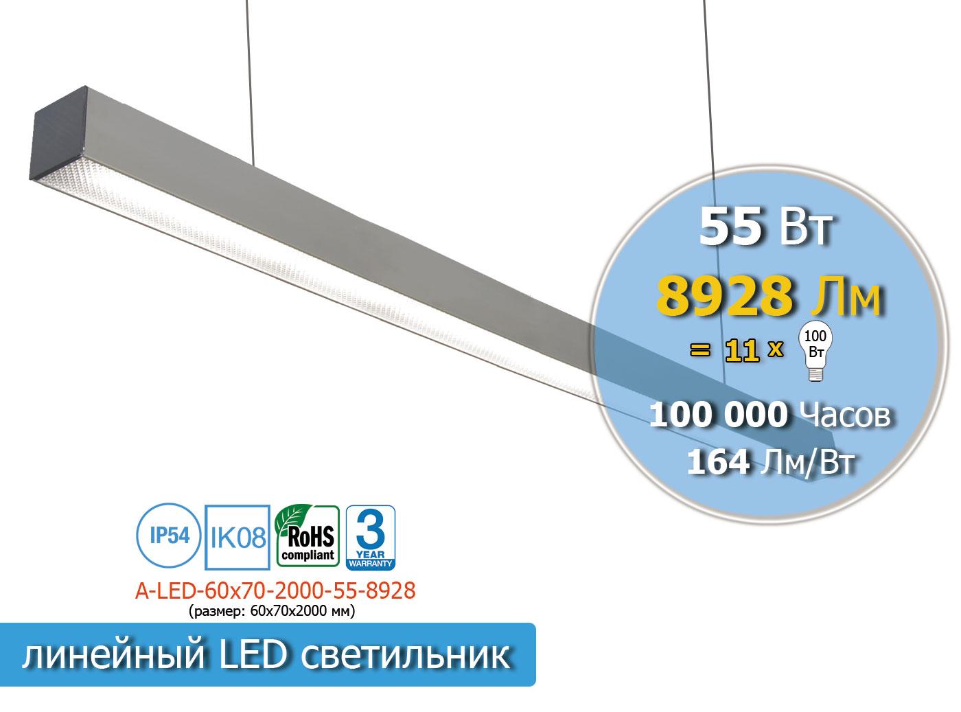 A-LED-60х70-2000-55-8928