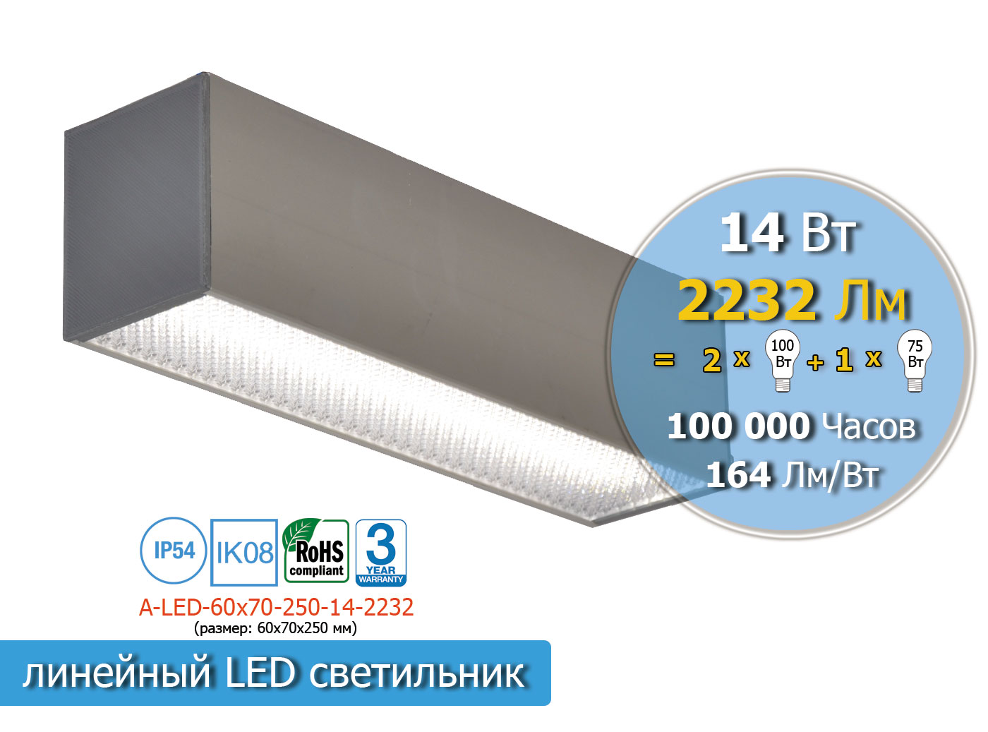 A-LED-60х70-250-14-2232