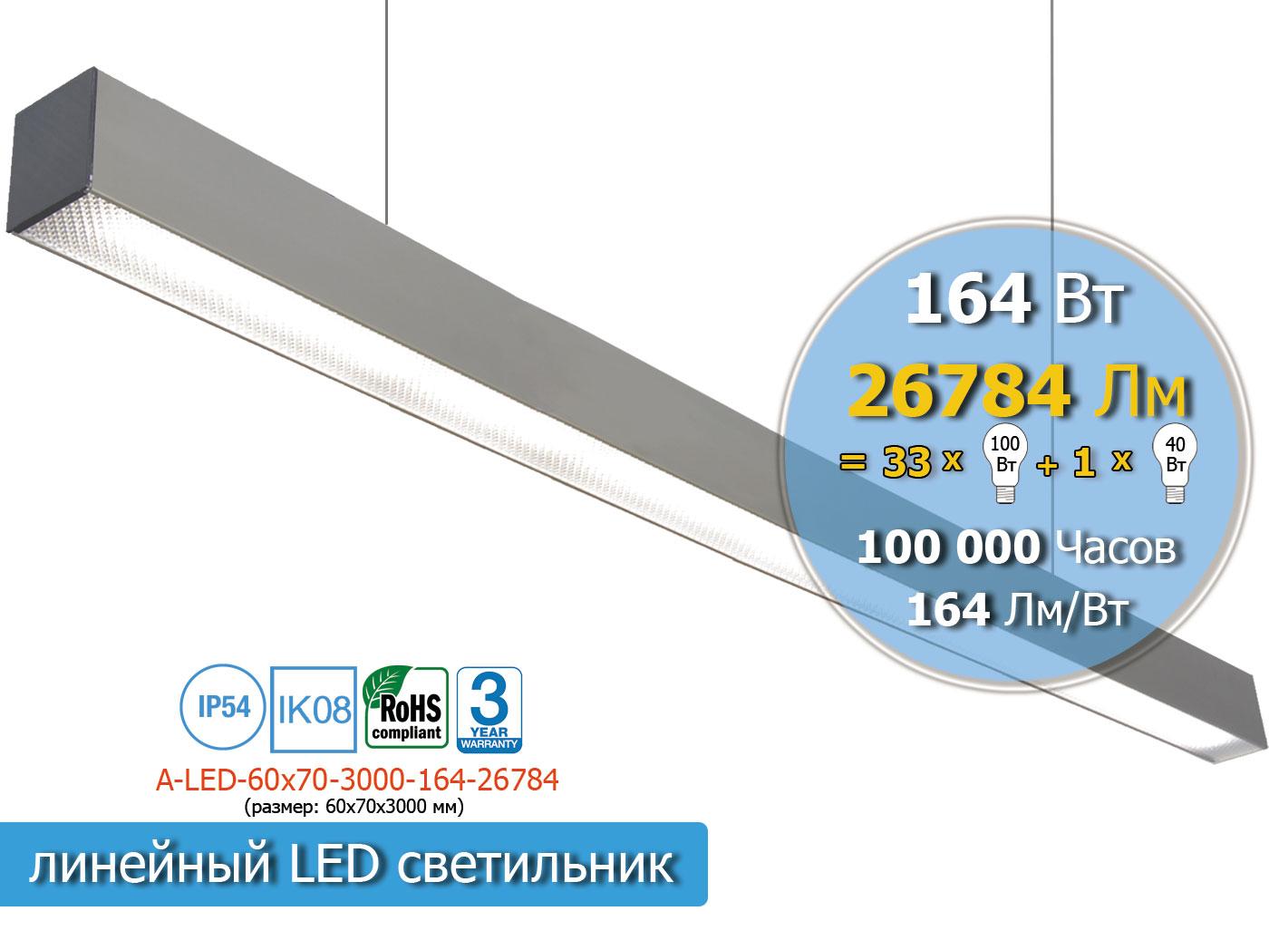 A-LED-60х70-3000-164-26784