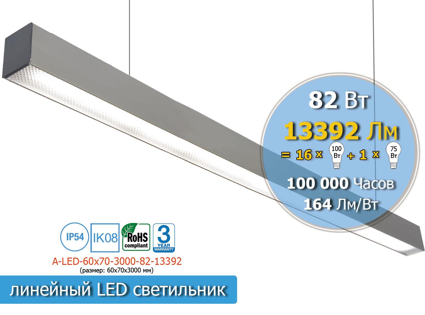 A-LED-60х70-3000-82-13392
