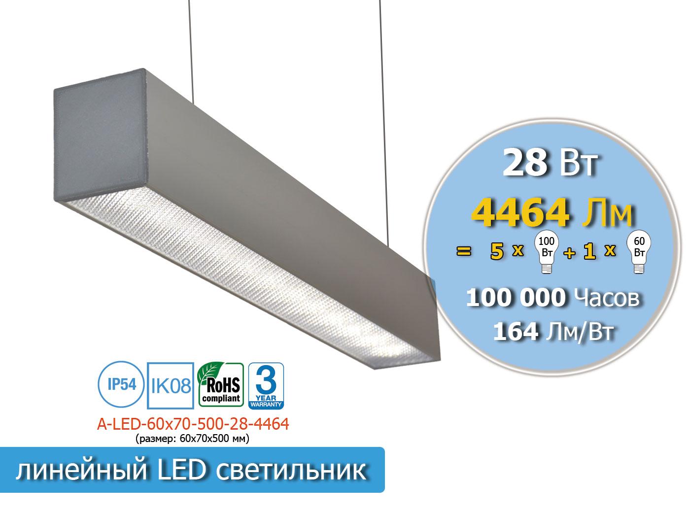 A-LED-60х70-500-28-4464
