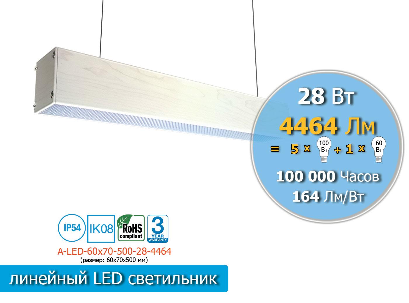 A-LED-60x70-500-28-4464-D