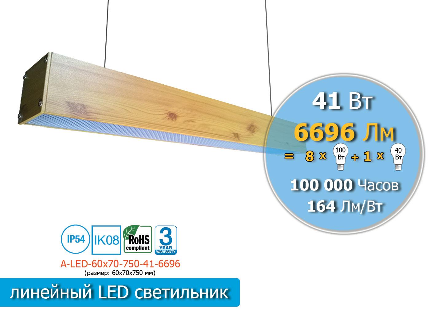 A-LED-60x70-750-41-6696-D