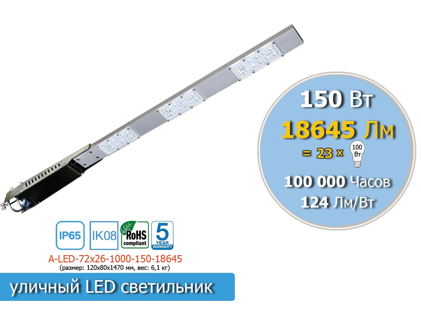 A-LED-72x26-1000-150-18645