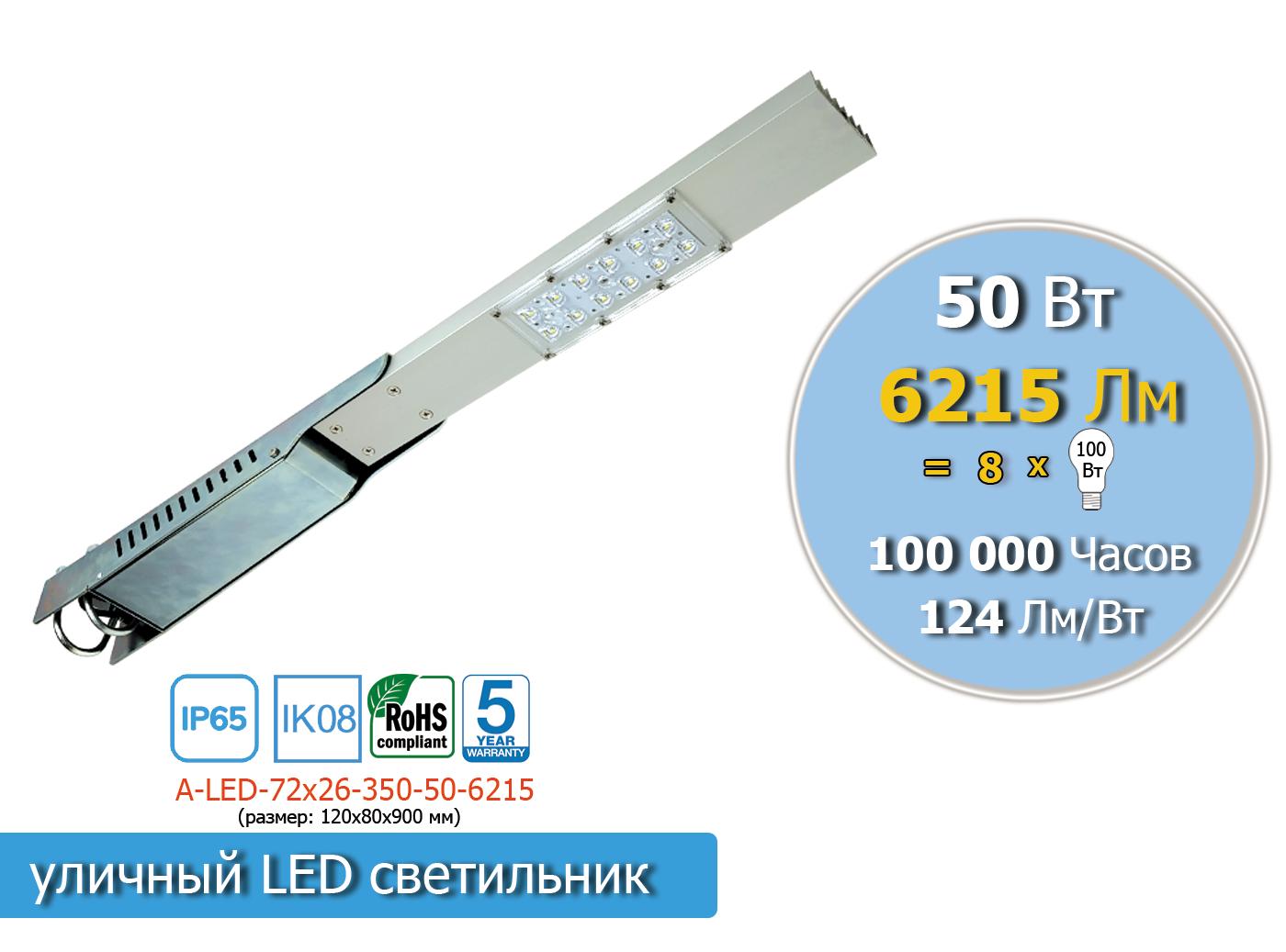A-LED-72x26-500-50-6215-65
