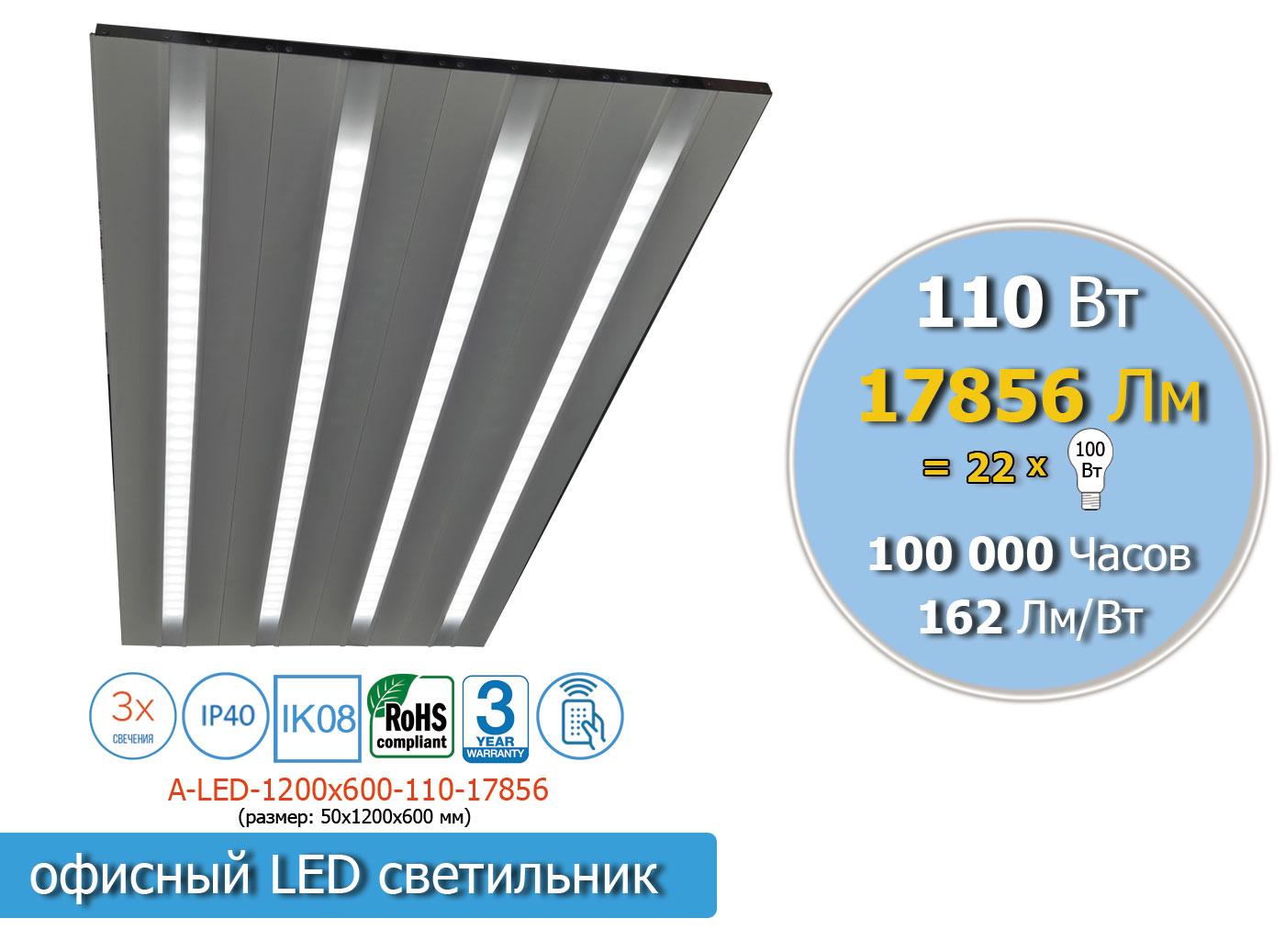 A-LED-1200х600-110-17856-Alum