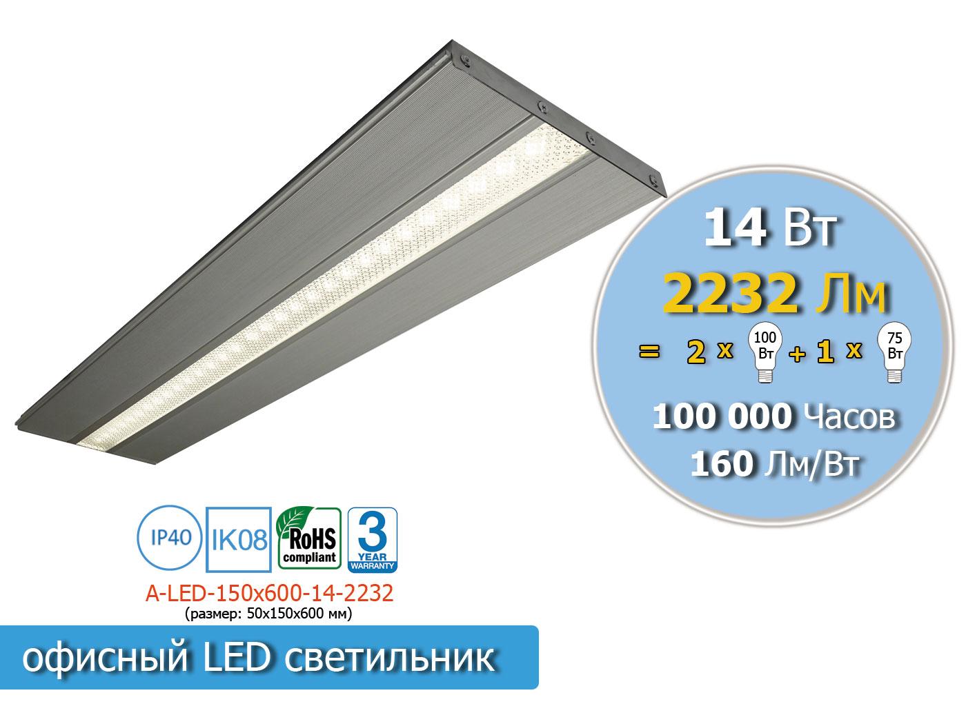 A-LED-600x150-14-2232-Alum
