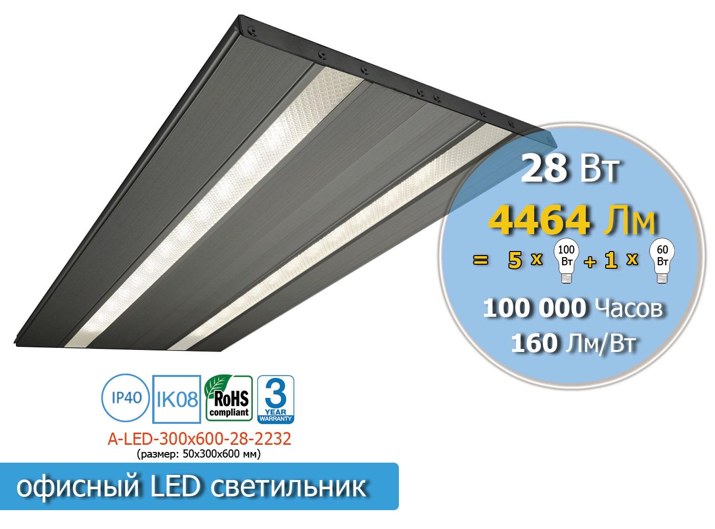 A-LED-600x300-28-4464-Alum
