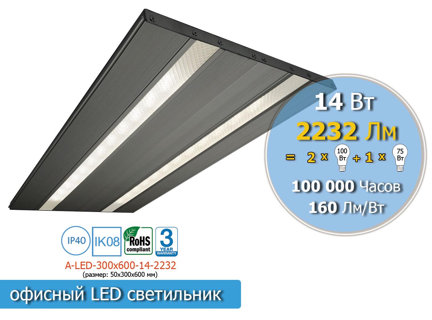 Офисный LED светильник 14 Вт