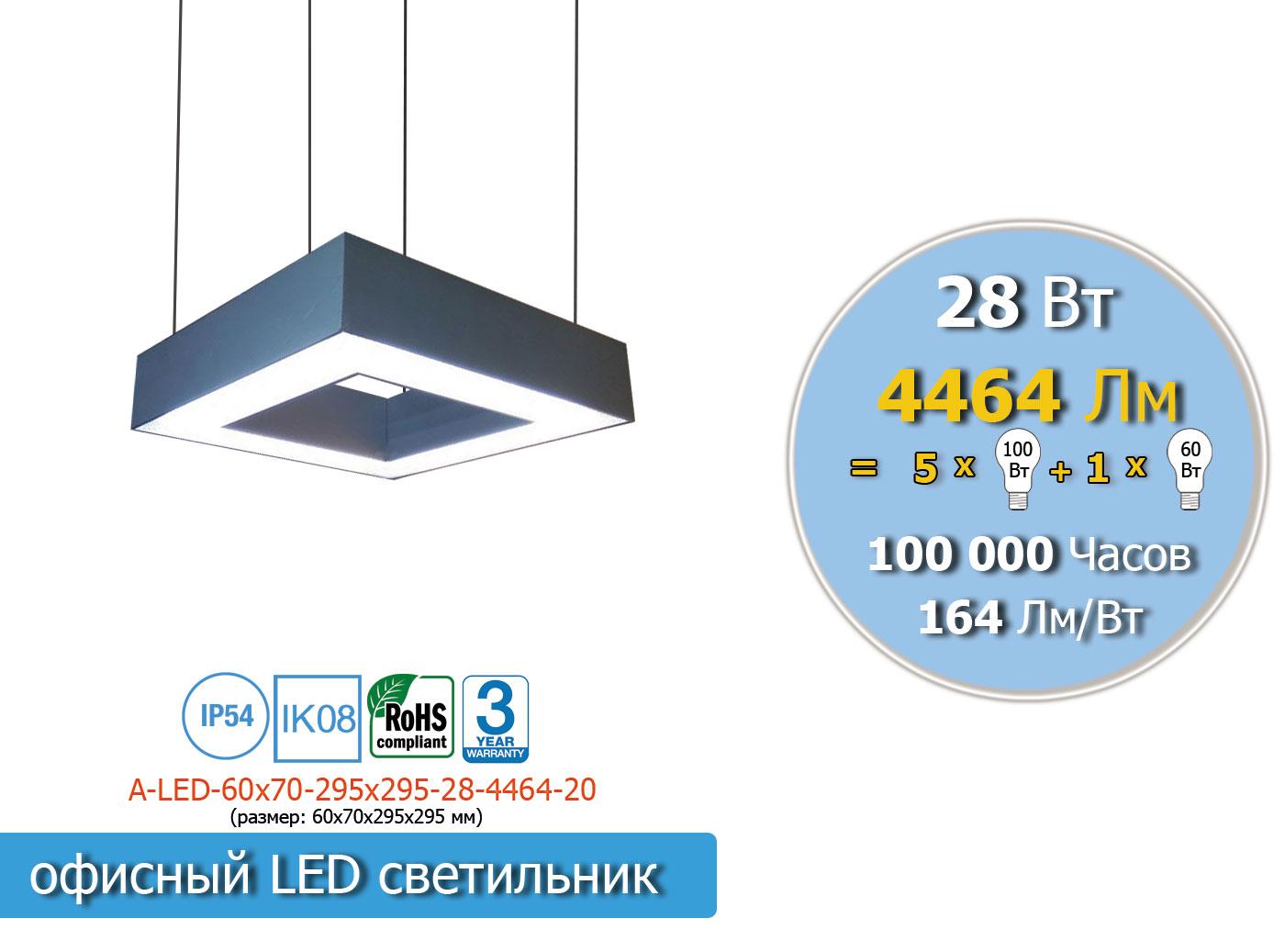 Прямоугольный LED светильник 28 Вт