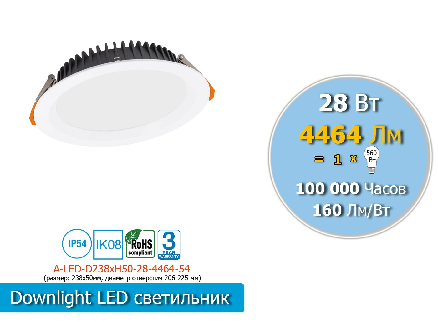 A-LED-D238xH50-28-4464-54