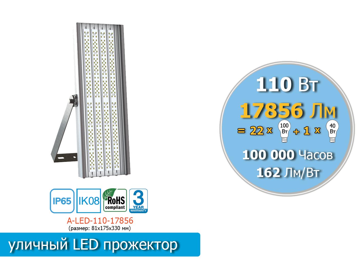A-LED-110-17856-P
