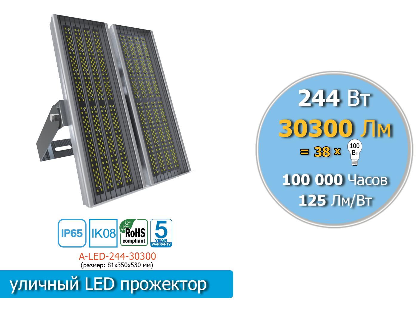 A-LED-244-30300-P