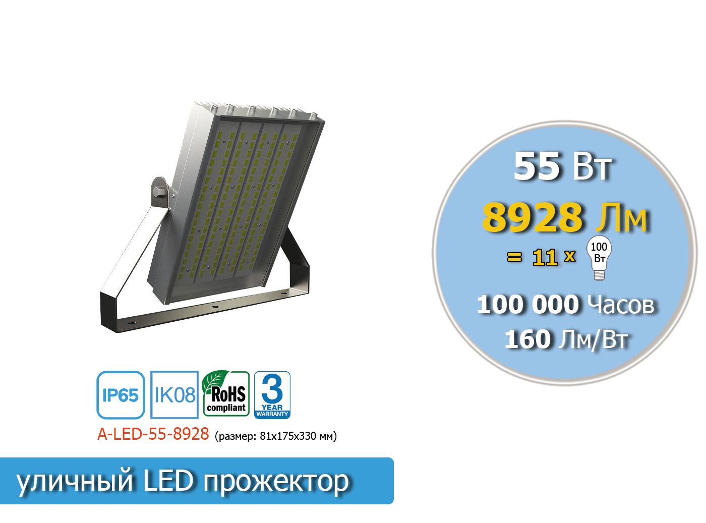 A-LED-55-8928-P