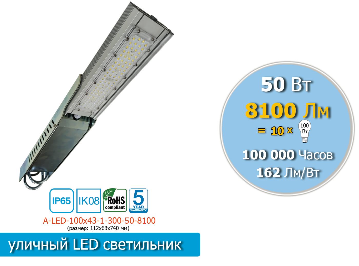 A-LED-100x43-1-300-50-8100