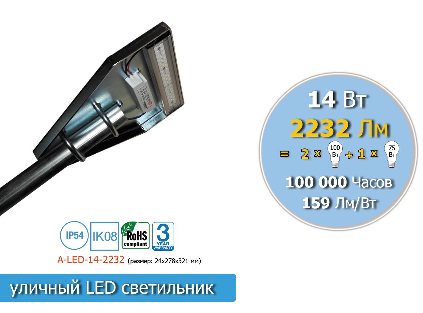 A-LED-14-2232-С2