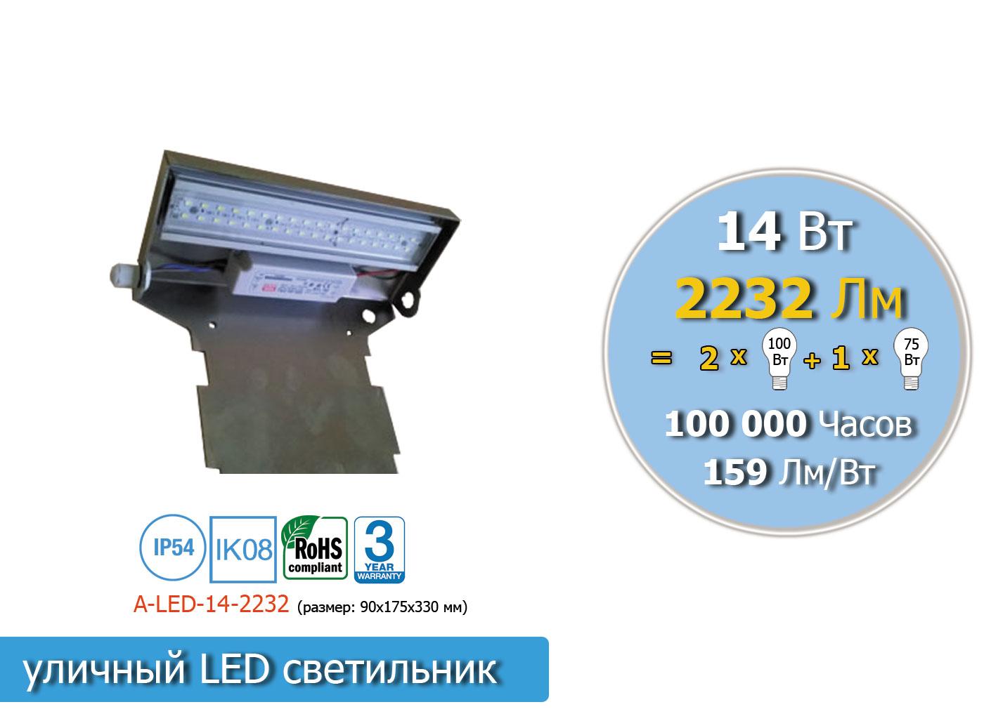 A-LED-14-2232-С