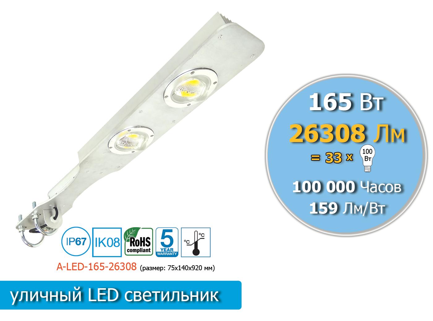 A-LED-165-26308-S