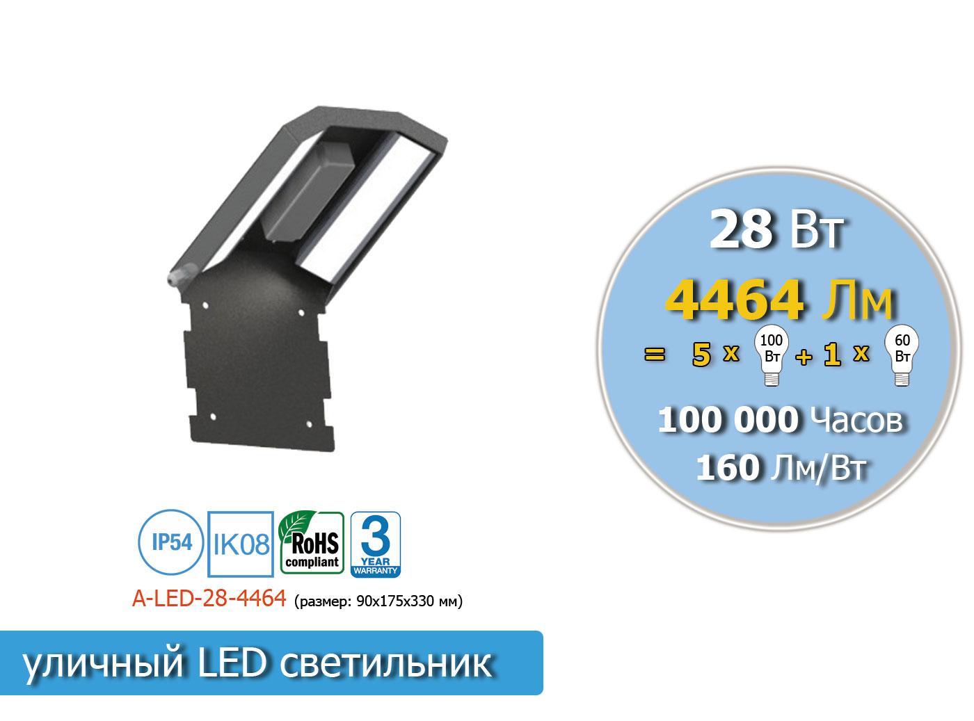 A-LED-28-4464-С