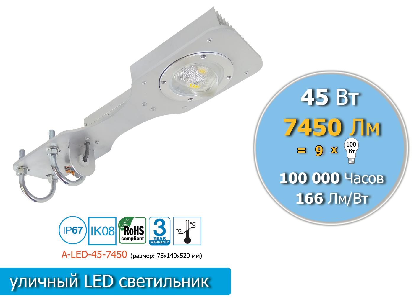 A-LED-45-7450-S
