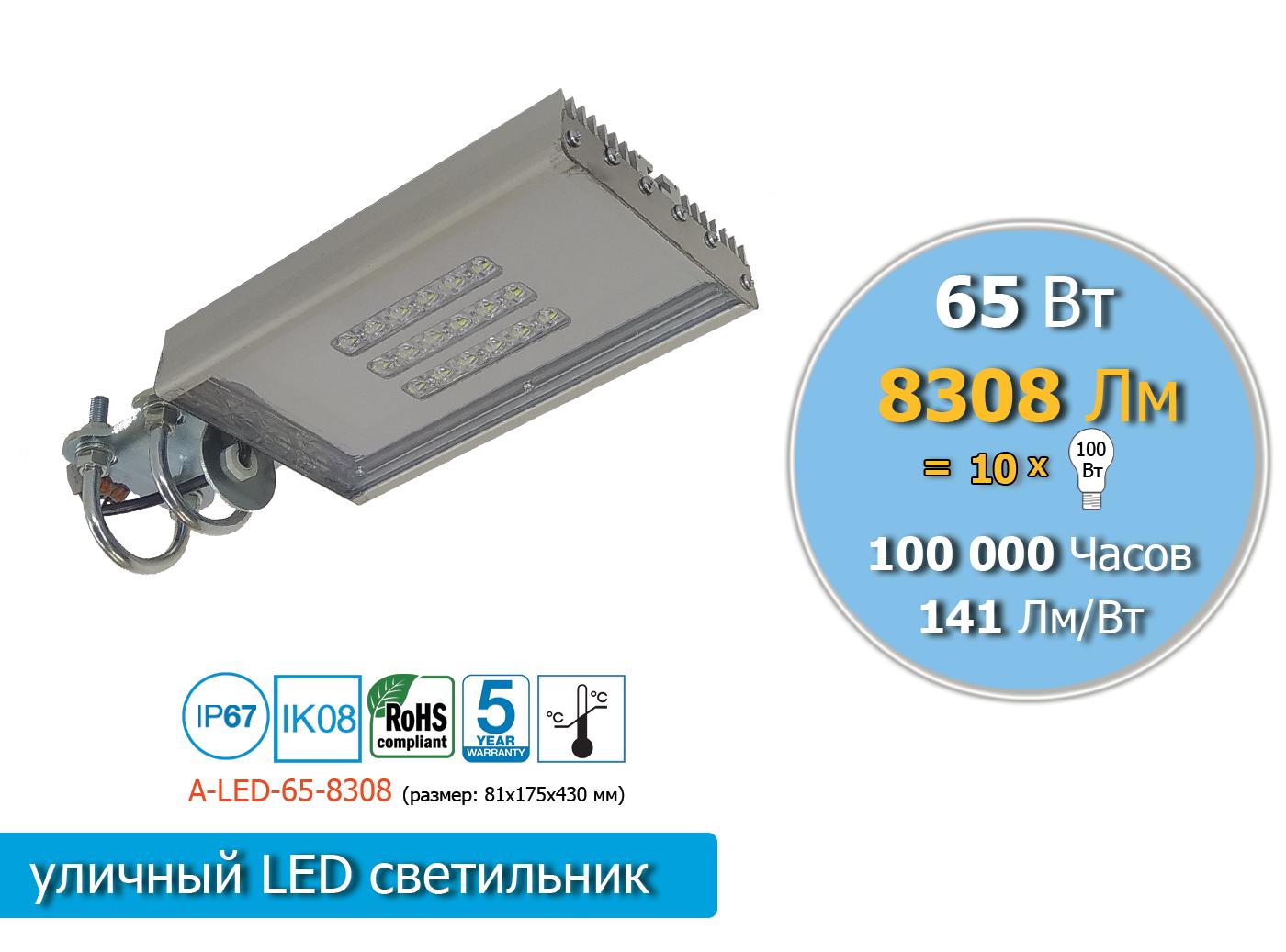 A-LED-65-8308-S