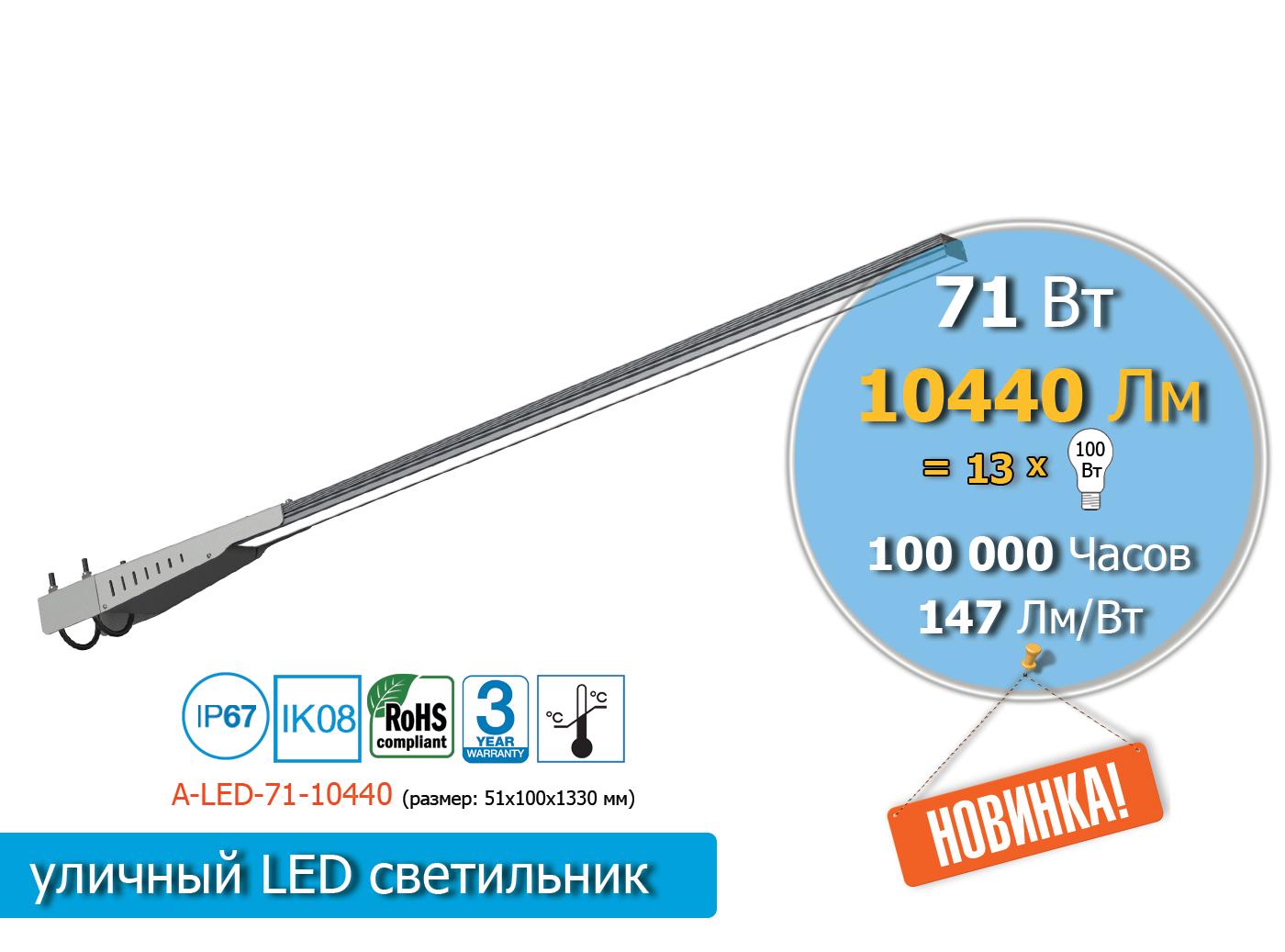 A-LED-71-10440