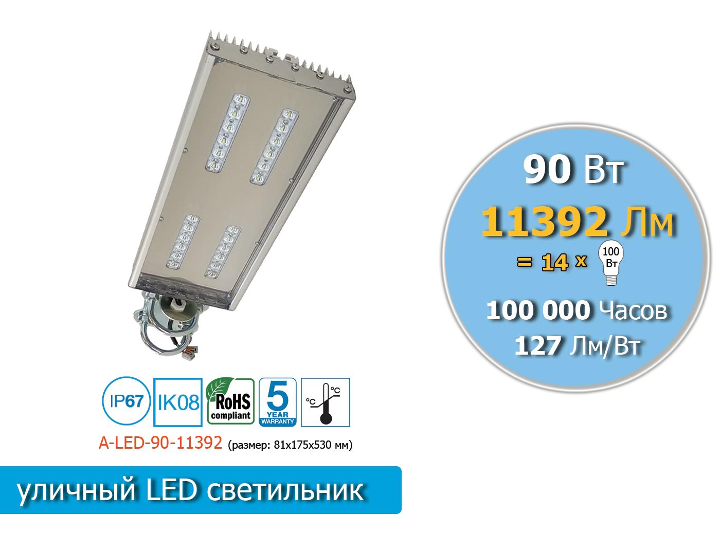 A-LED-90-11392-S